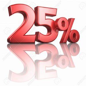 Extra periode 25% ( toeslag )